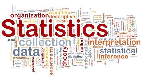 Crowdfunding: mijn statistieken