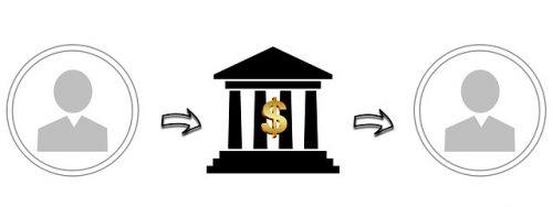 De achterstand in ons betalingsnetwerk